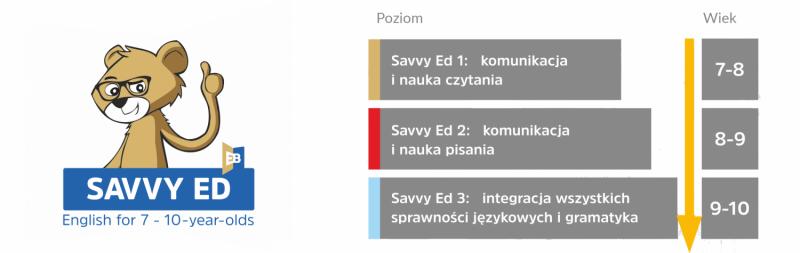 Savvy Ed